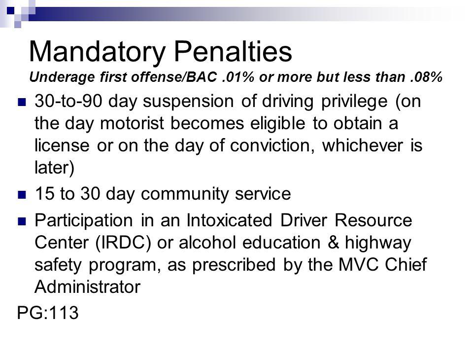 Mandatory Penalties Underage first offense/BAC