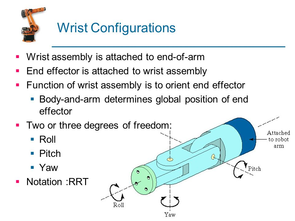 Wrist Configurations Wrist assembly is attached to end-of-arm