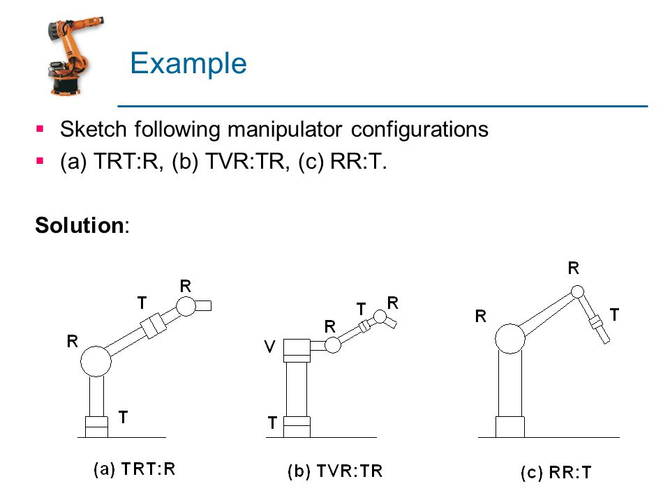 Example Sketch following manipulator configurations