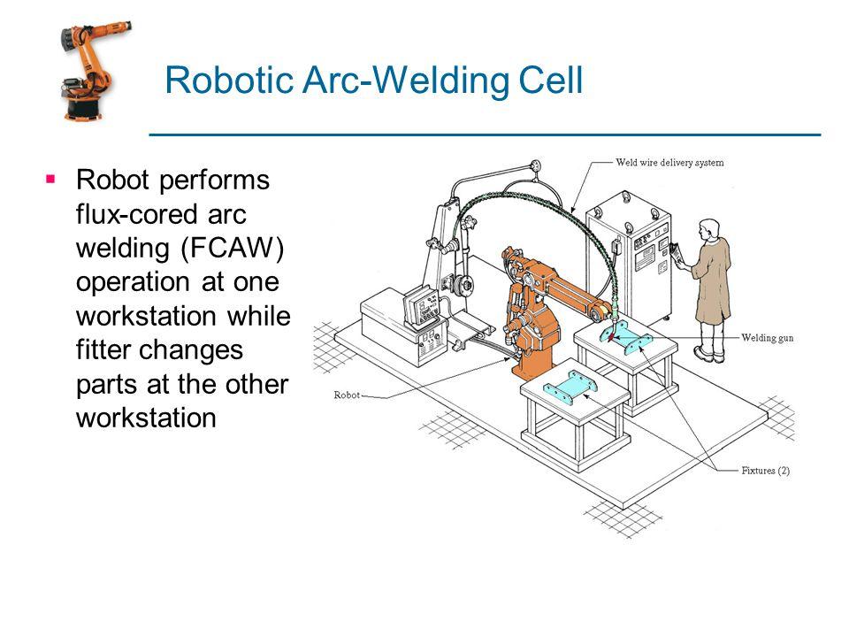Robotic Arc-Welding Cell