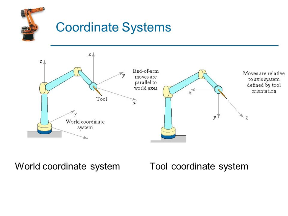 Coordinate Systems World coordinate system Tool coordinate system