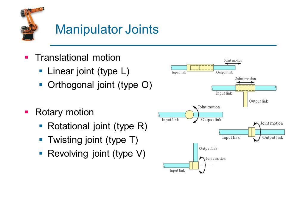 Manipulator Joints Translational motion Linear joint (type L)
