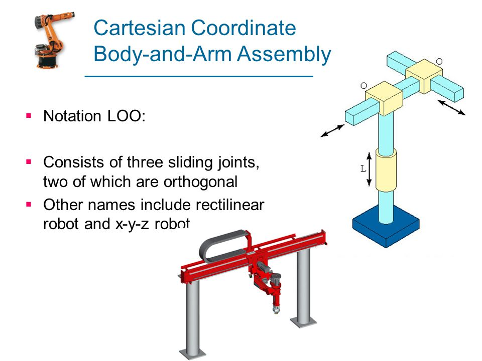 Cartesian Coordinate Body-and-Arm Assembly