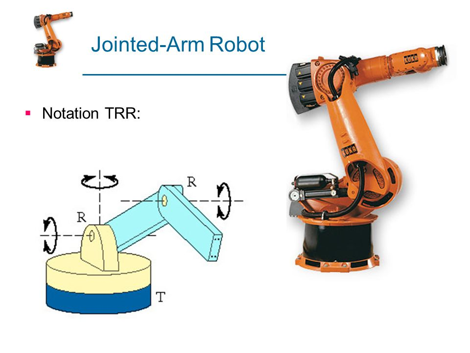 Jointed-Arm Robot Notation TRR: