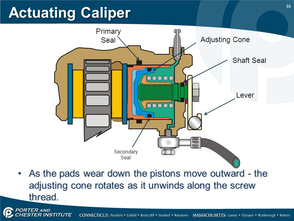 Actuating Caliper Primary. Seal. Adjusting Cone. Shaft Seal. Lever. Secondary. Seal.
