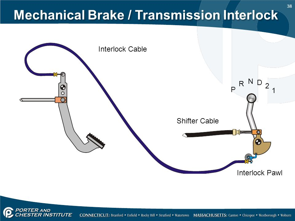 Mechanical Brake / Transmission Interlock