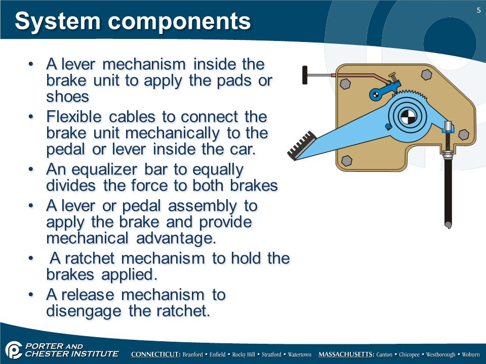 System components A lever mechanism inside the brake unit to apply the pads or shoes.