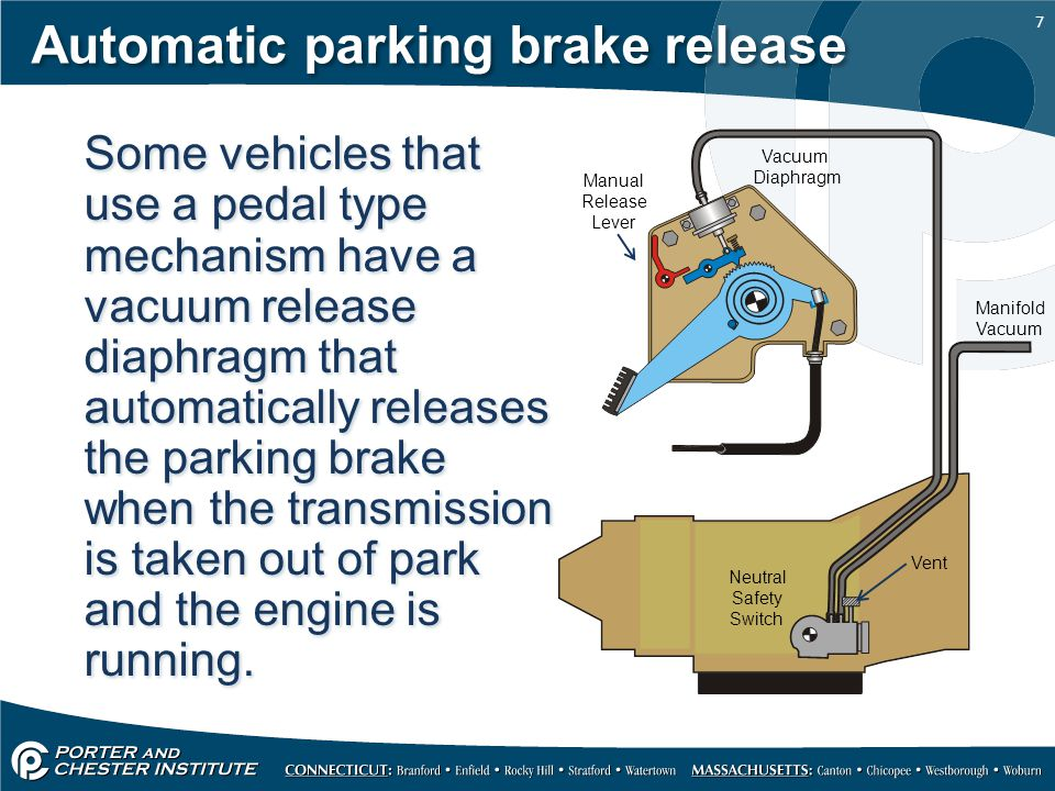 Automatic parking brake release