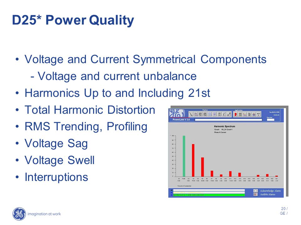 D25* Power Quality Voltage and Current Symmetrical Components