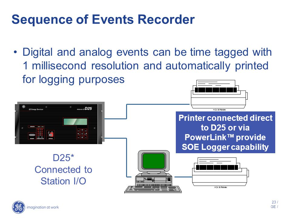 Sequence of Events Recorder
