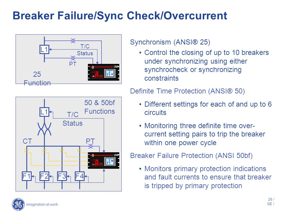 Breaker Failure/Sync Check/Overcurrent