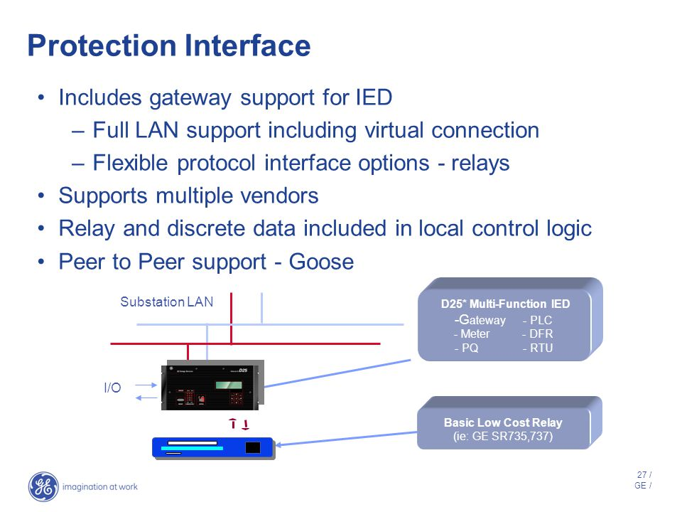 Protection Interface Includes gateway support for IED