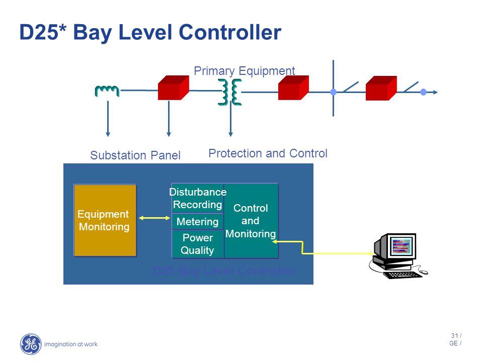 D25* Bay Level Controller
