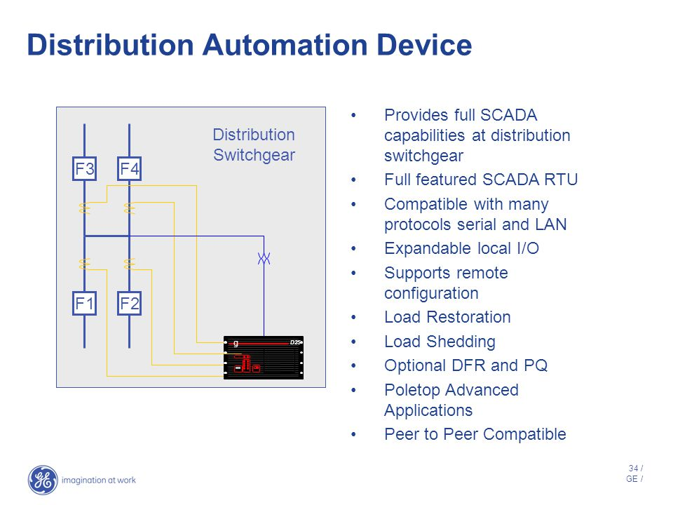 Distribution Automation Device