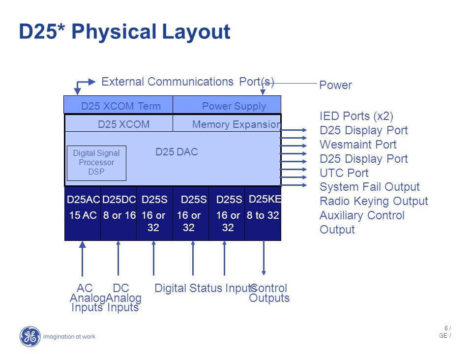 ge control systems