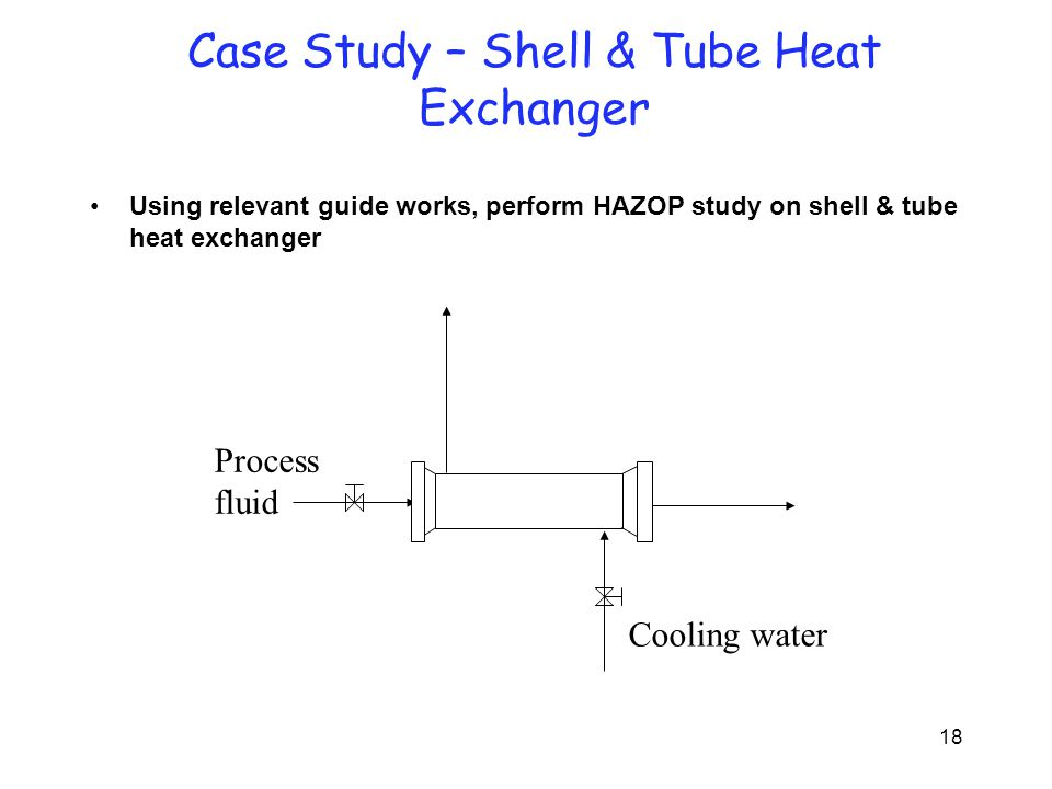 HAZOP on Heat Exchanger