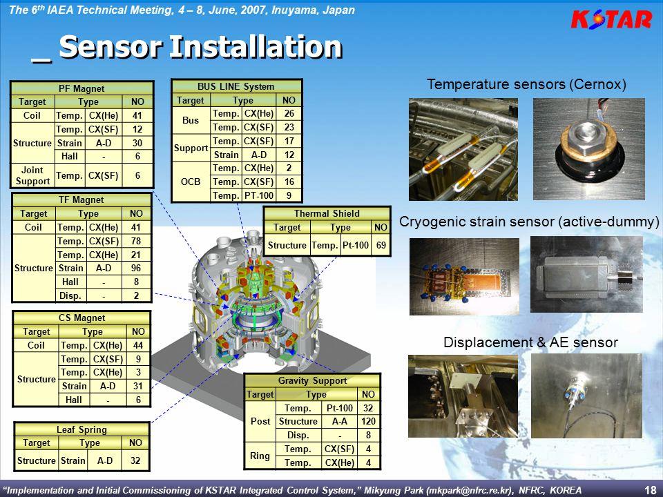 _ Sensor Installation Temperature sensors (Cernox)
