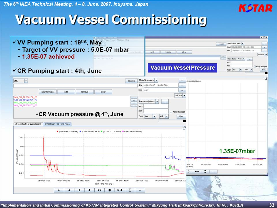 Vacuum Vessel Pressure CR Vacuum pressure @ 4th, June