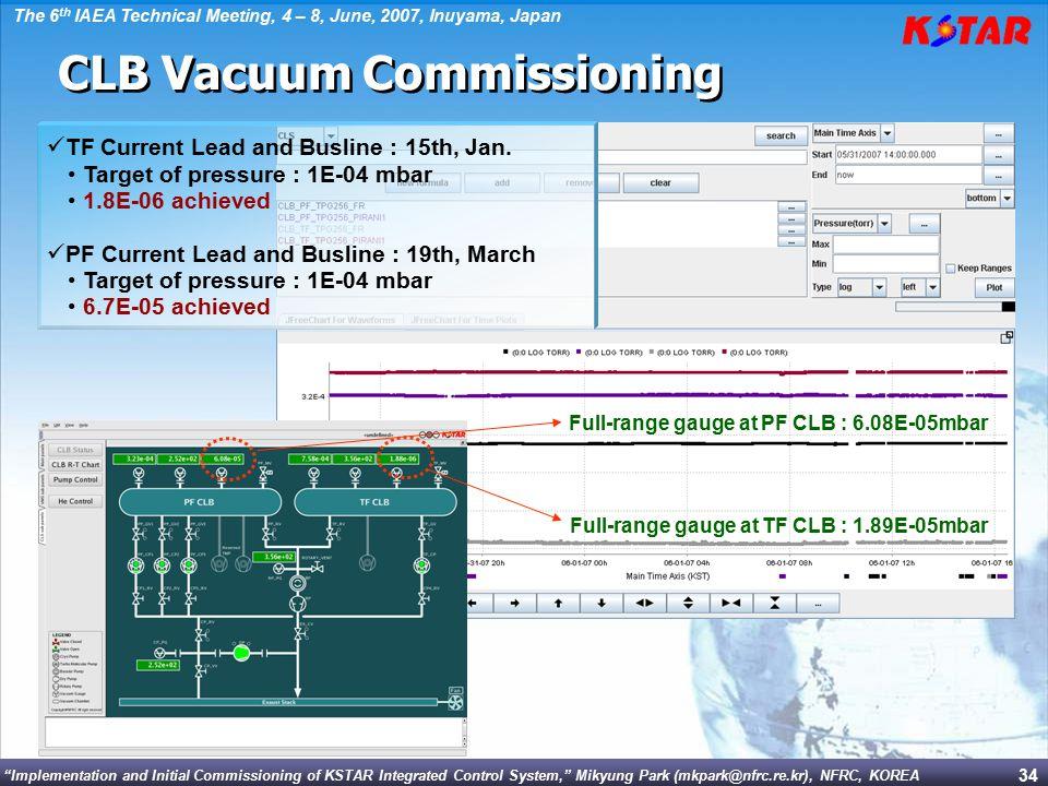 CLB Vacuum Commissioning