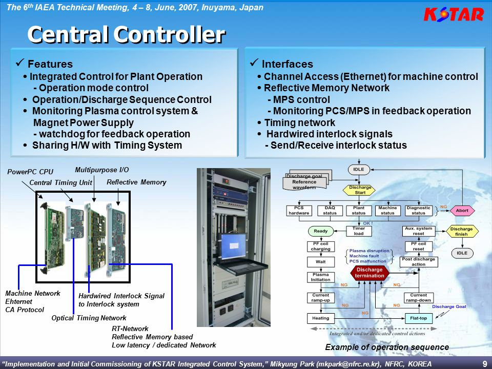 Central Controller  Features  Interfaces