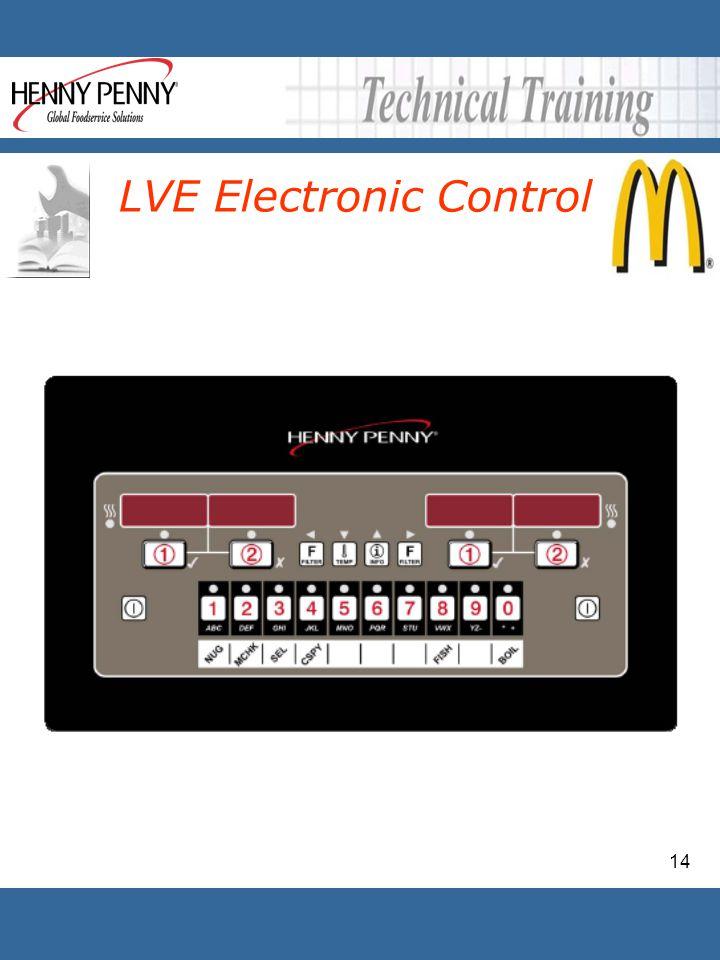 LVE Electronic Control