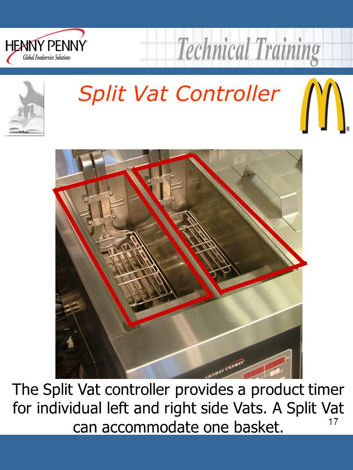 Split Vat Controller