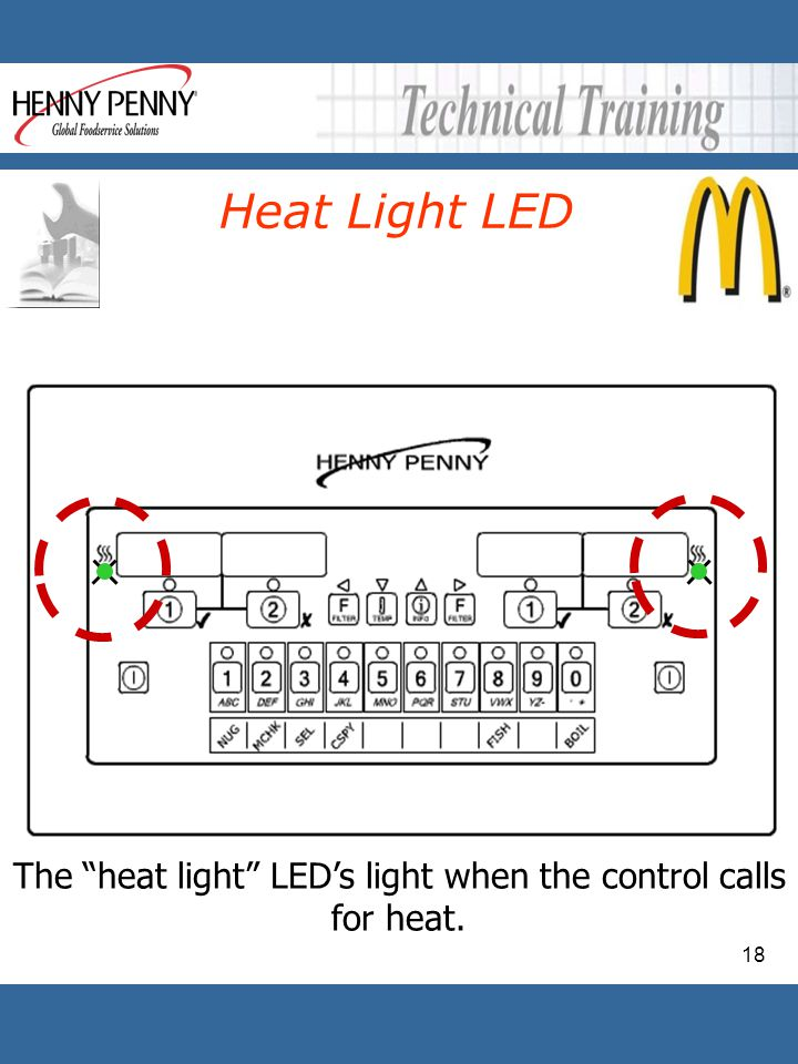 The heat light LED's light when the control calls for heat.
