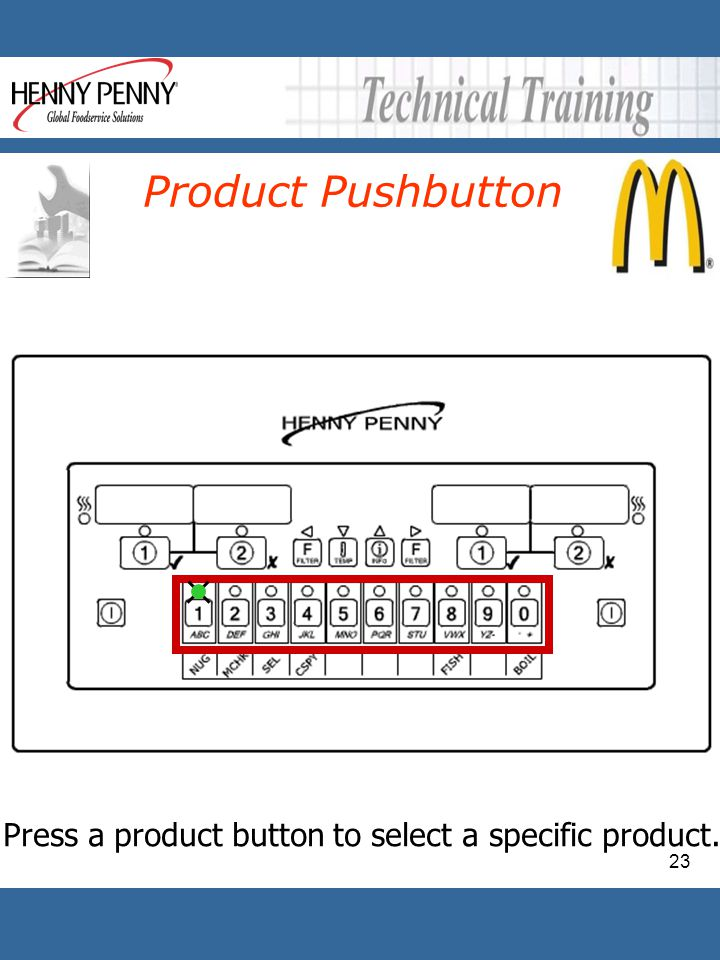 Product Pushbutton Press a product button to select a specific product.