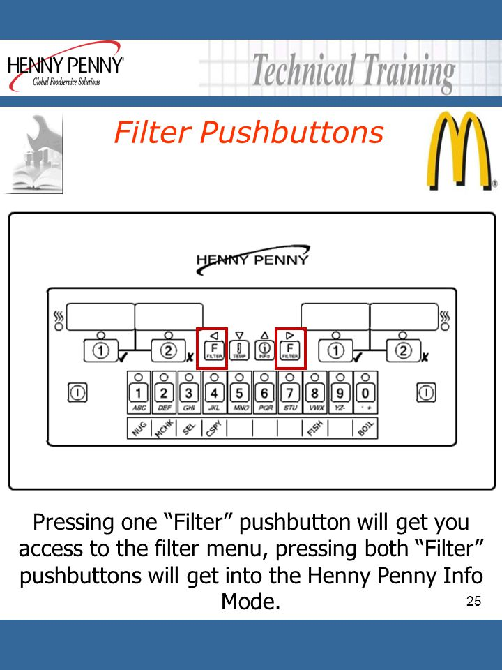 Filter Pushbuttons