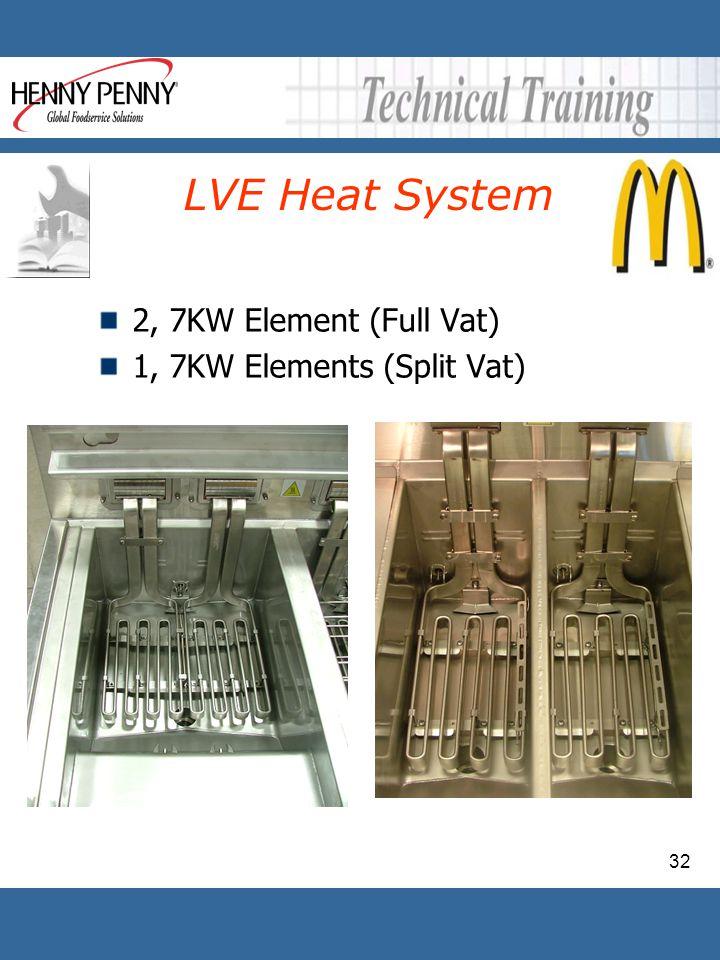 LVE Heat System 2, 7KW Element (Full Vat) 1, 7KW Elements (Split Vat)