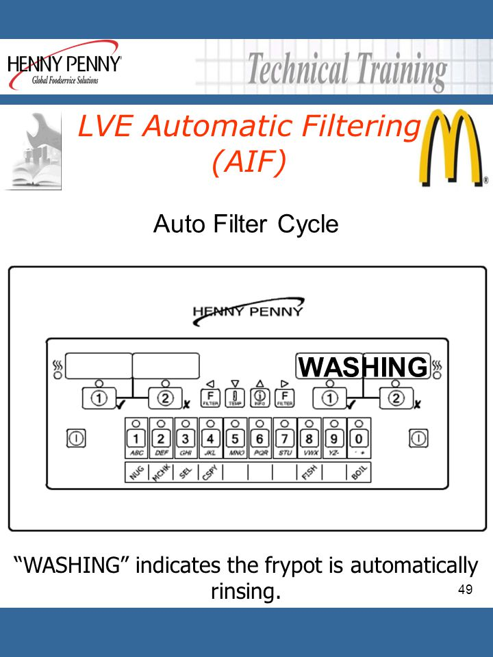 LVE Automatic Filtering (AIF)