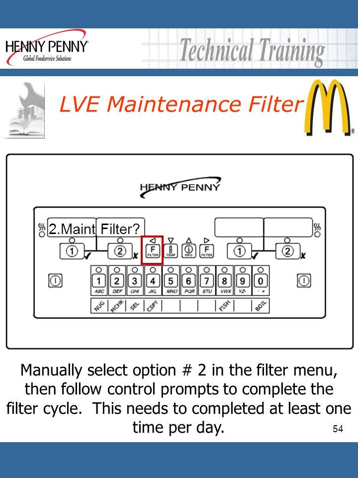 LVE Maintenance Filter