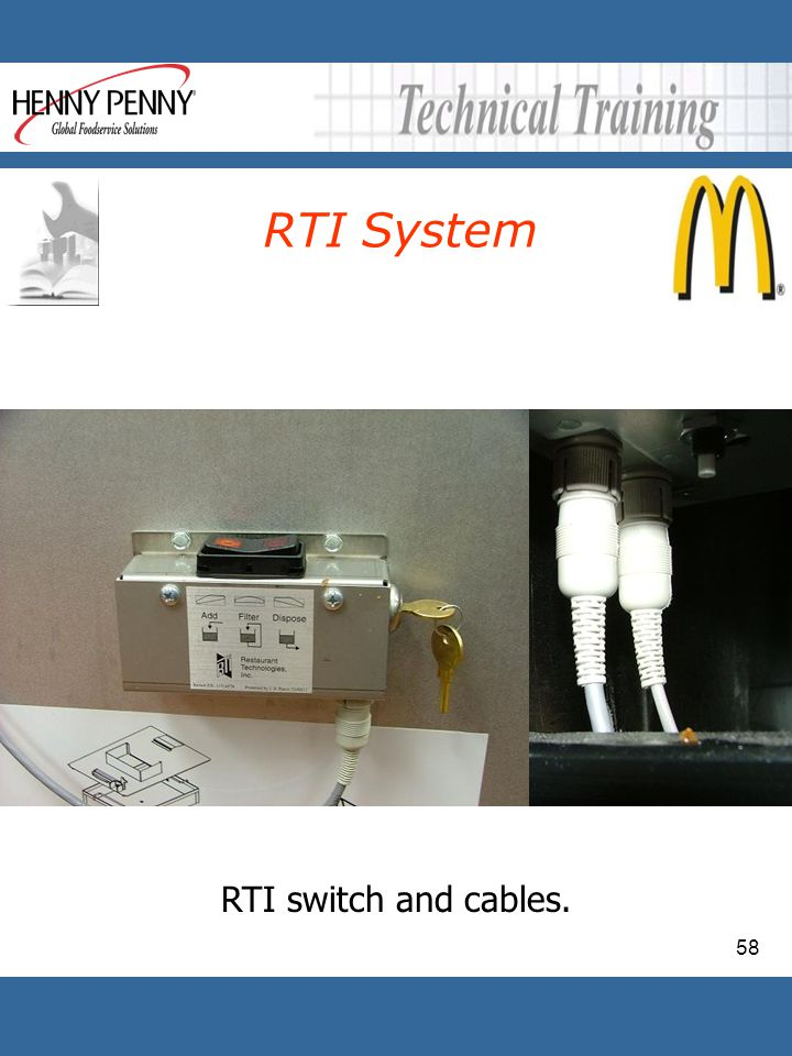 RTI System RTI switch and cables.
