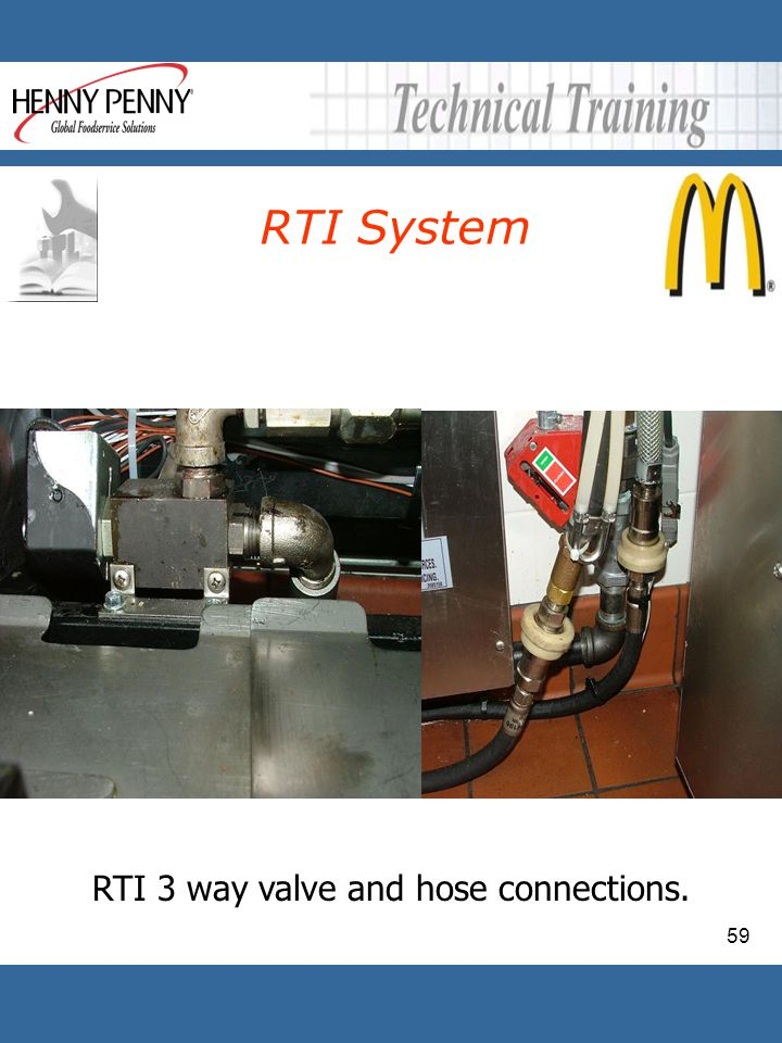 RTI 3 way valve and hose connections.