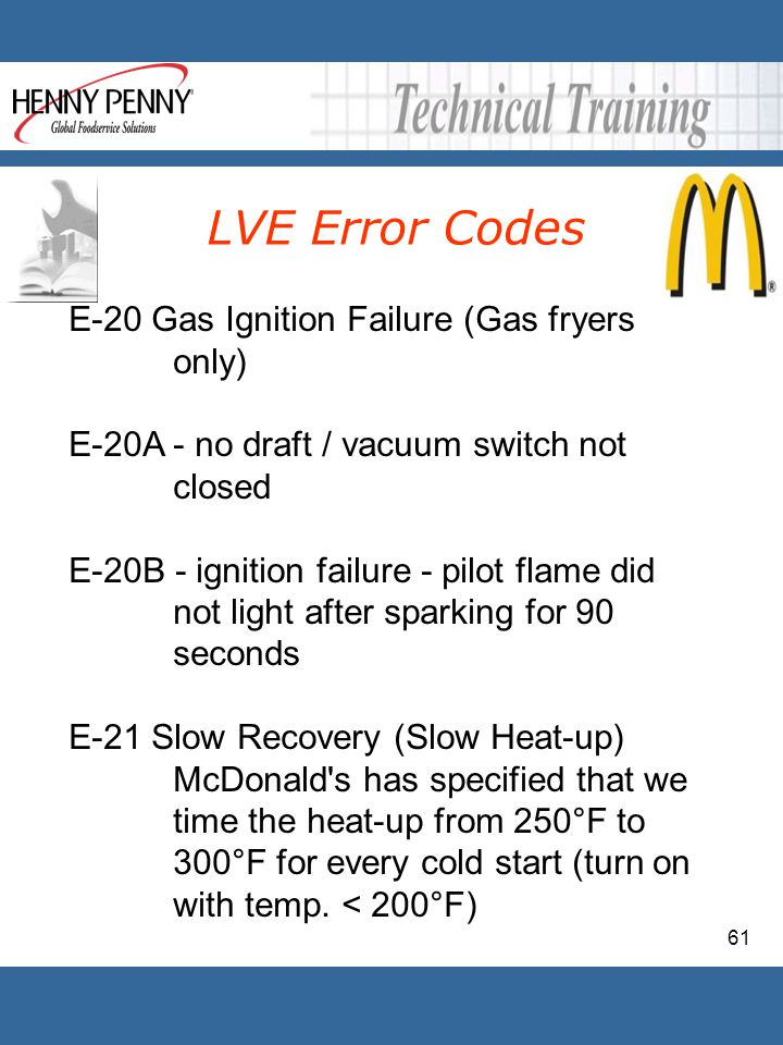 LVE Error Codes E-20 Gas Ignition Failure (Gas fryers only)