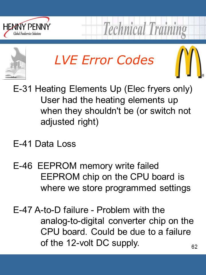 LVE Error Codes E-31 Heating Elements Up (Elec fryers only)