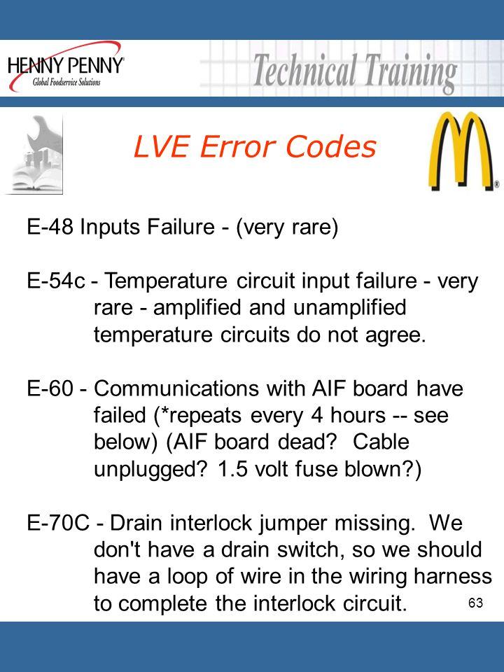 LVE Error Codes E-48 Inputs Failure - (very rare)