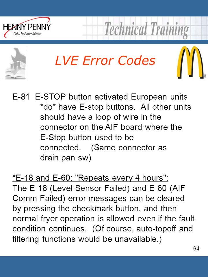 LVE Error Codes