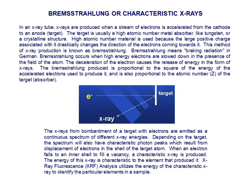 BREMSSTRAHLUNG OR CHARACTERISTIC X-RAYS
