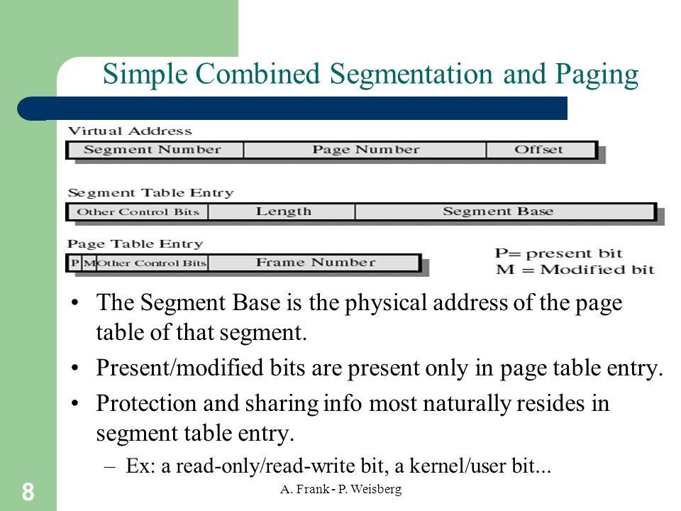 Simple Combined Segmentation and Paging