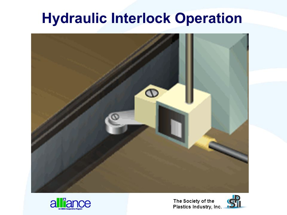 Hydraulic Interlock Operation