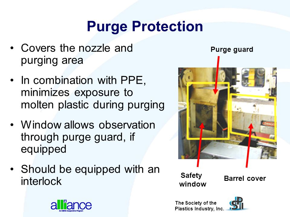 Purge Protection Covers the nozzle and purging area