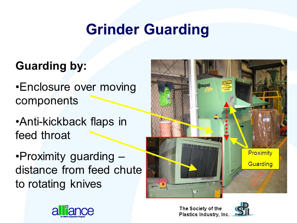 Grinder Guarding Guarding by: Enclosure over moving components