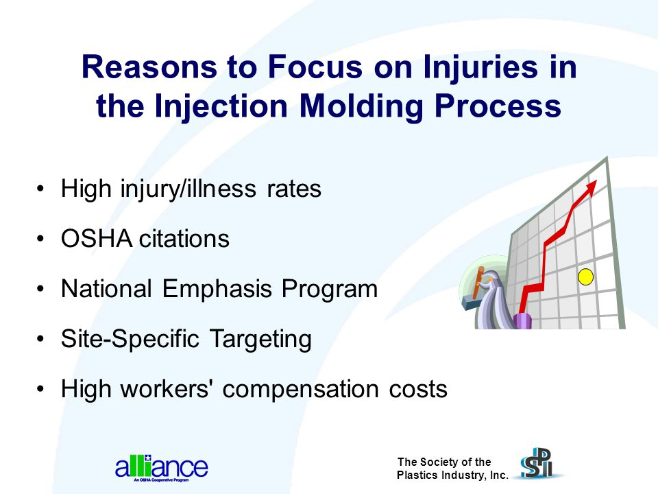 Reasons to Focus on Injuries in the Injection Molding Process