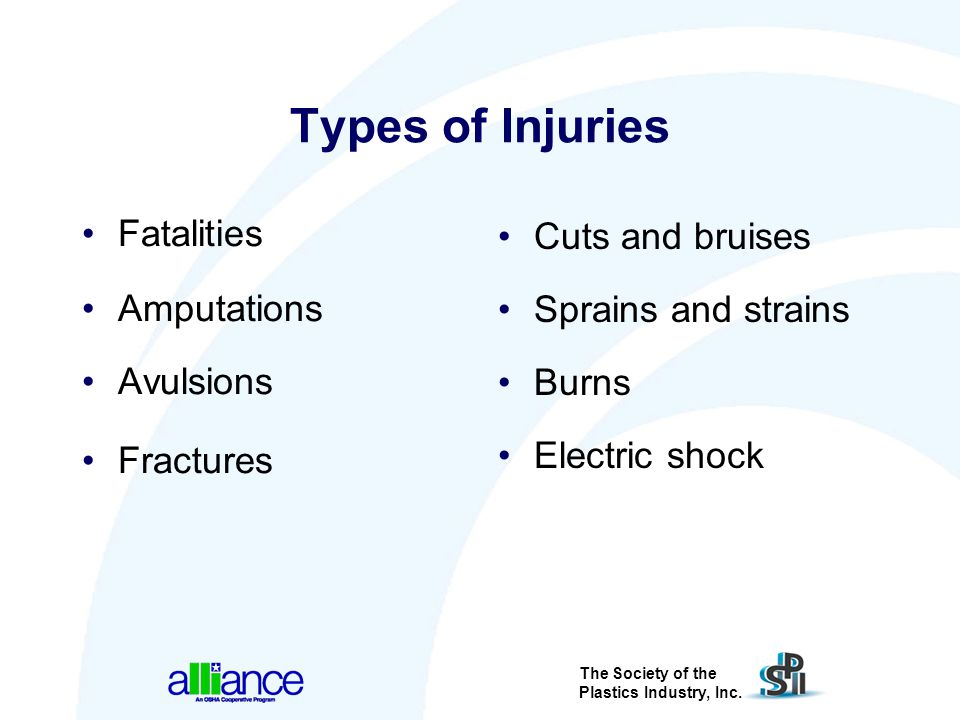 Types of Injuries Fatalities Cuts and bruises Amputations