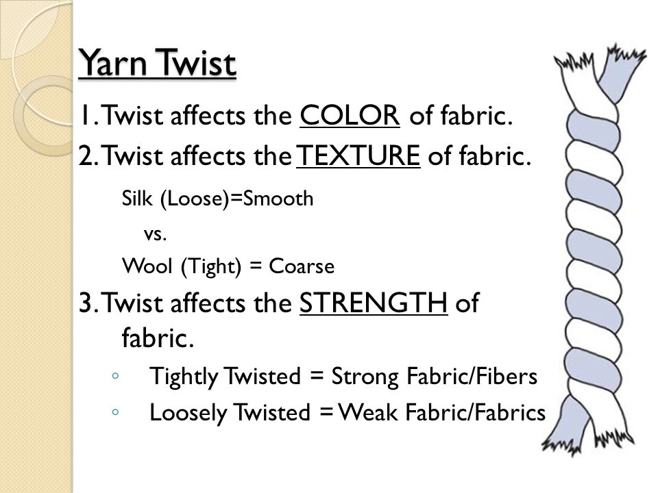 Yarn Twist 1. Twist affects the COLOR of fabric.