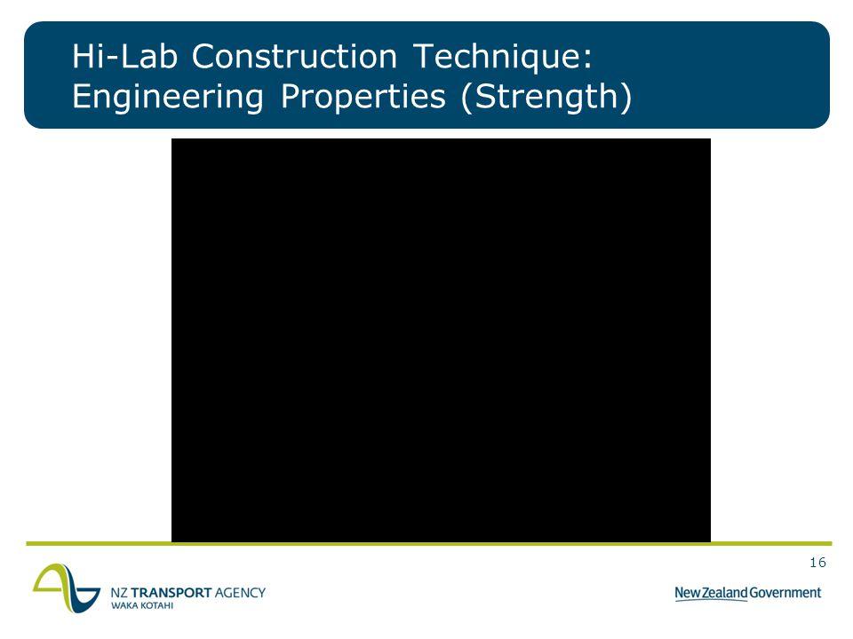 Hi-Lab Construction Technique: Engineering Properties (Strength)