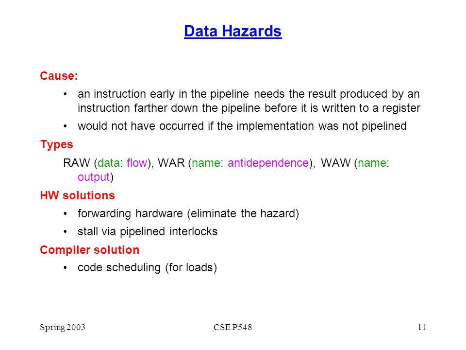 Data Hazards Cause: