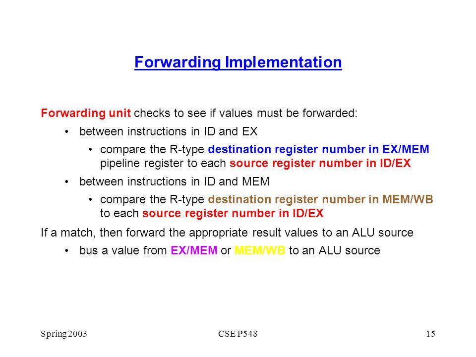 Forwarding Implementation