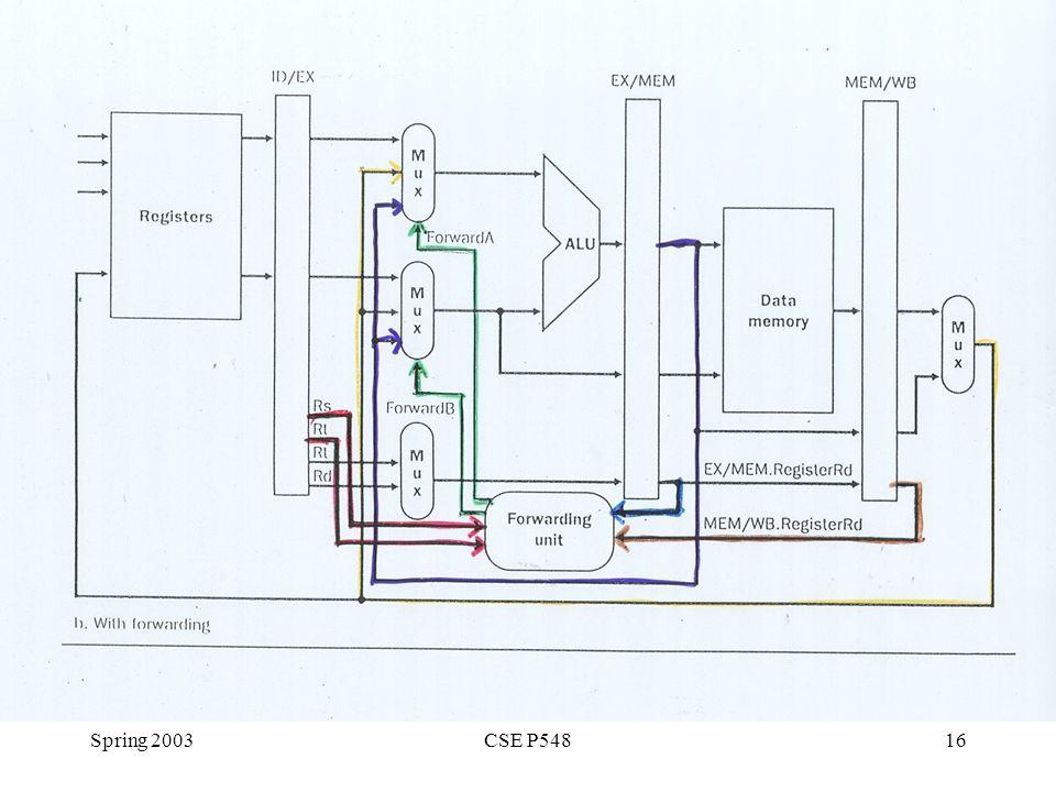 Spring 2003 CSE P548